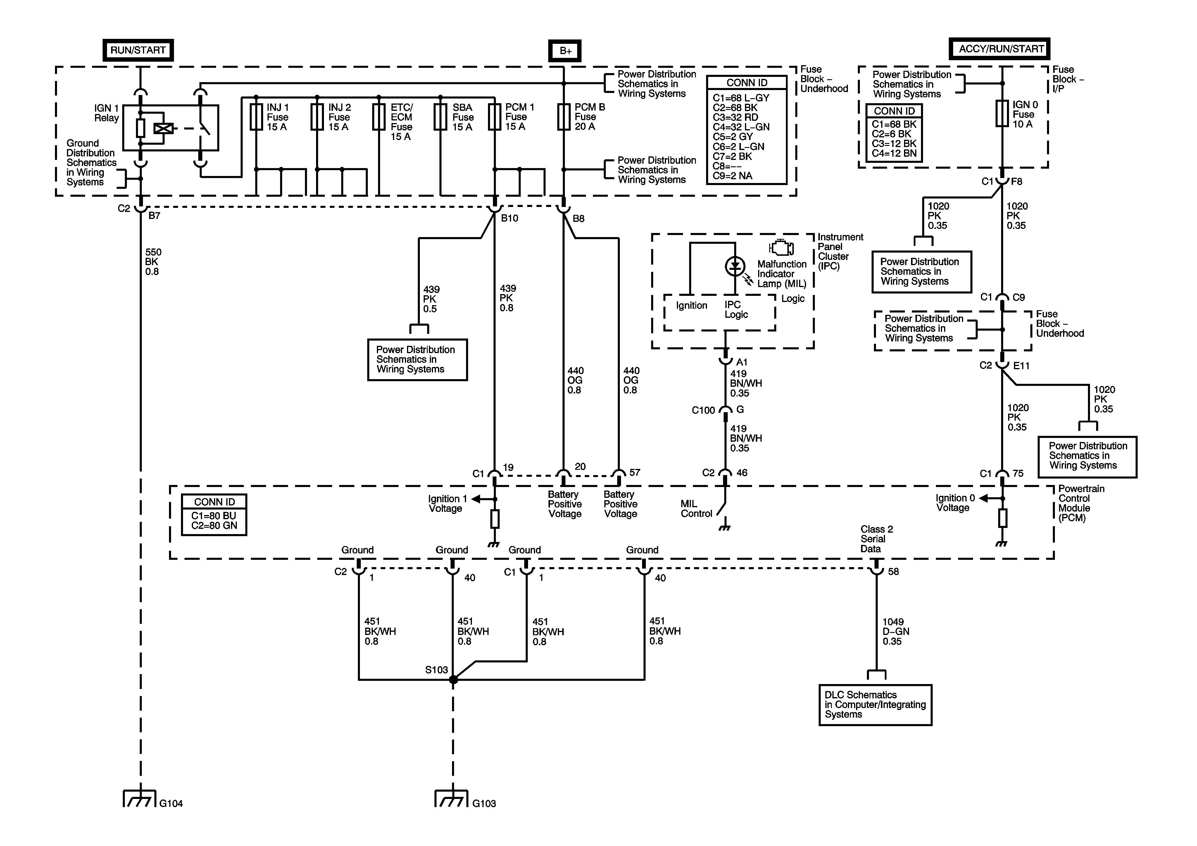 2003 Gmc Yukon Wiring Diagram Another Blog About Acura Mdx Speaker Schematic Ecm Sierra Trailer
