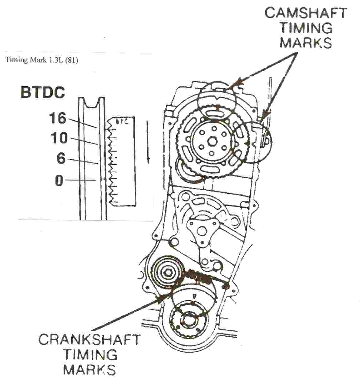 service manual  1989 ford bronco ii timing chain diagram