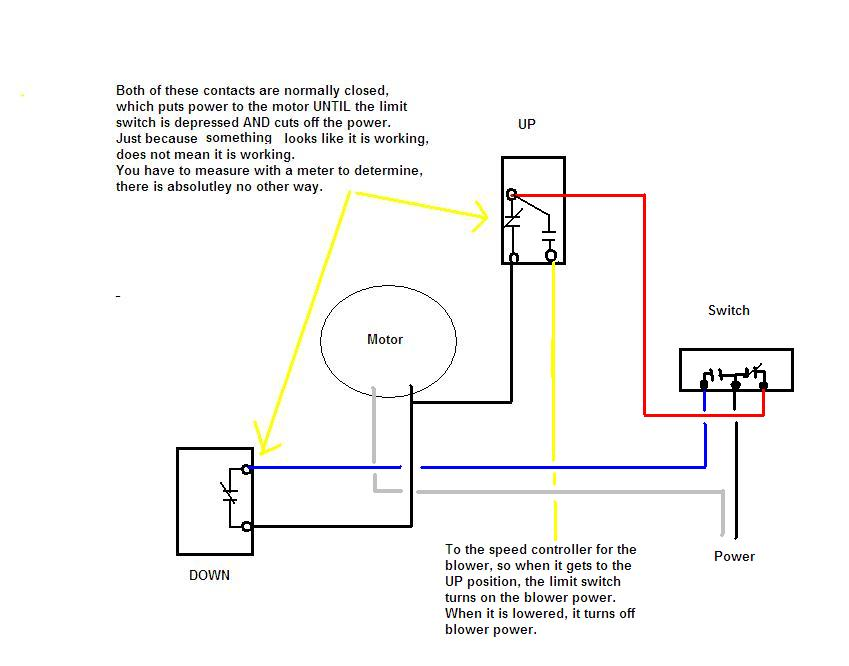 need a wiring diagram for dacor erv36 downdraft vent updated my diagram to show when the up limit switch is made it also turns power on to the blower motor