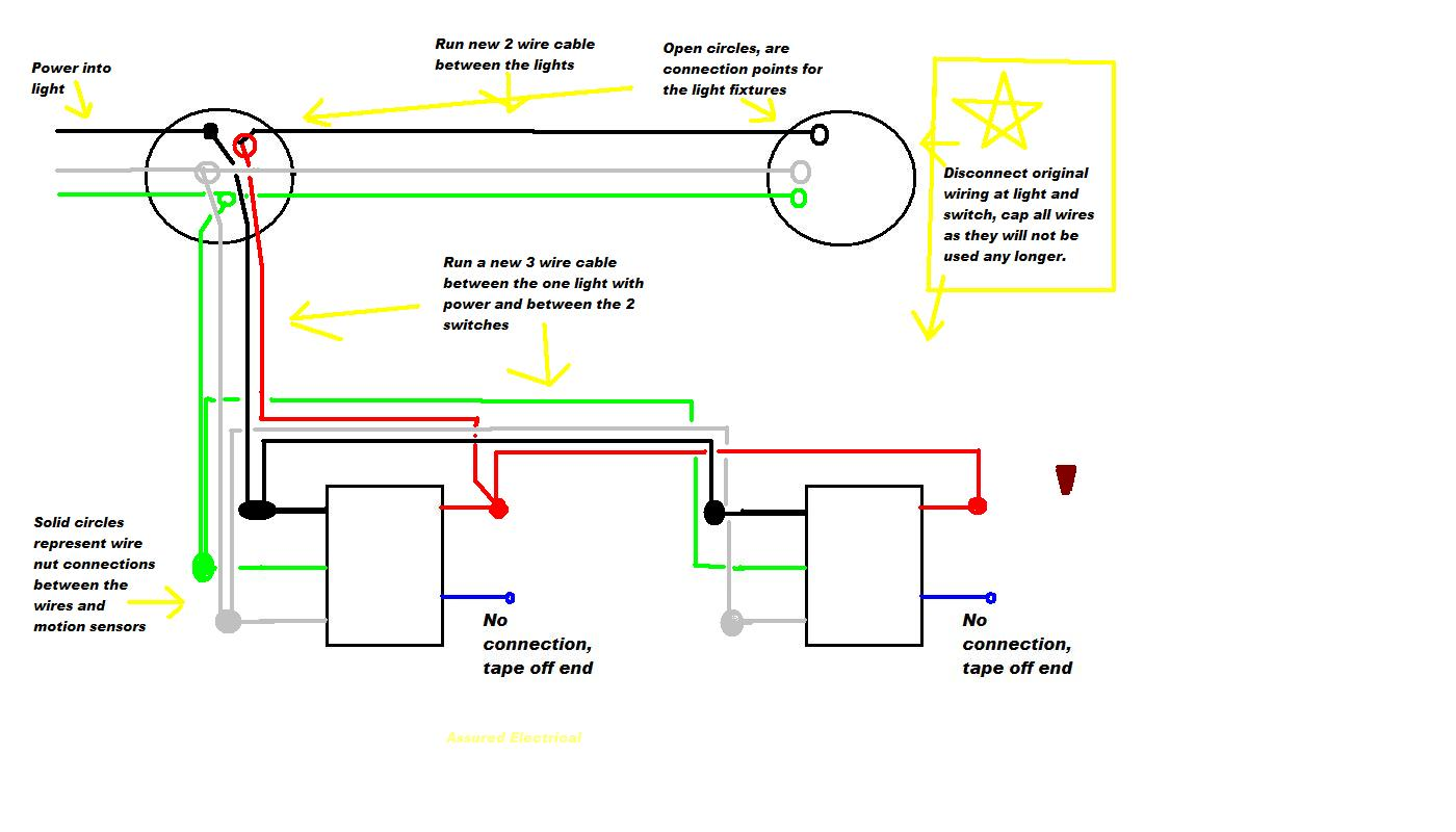 Motion Sensor Wiring Diagram 3 Way Books Of Three Switch For Dummies With Get Free