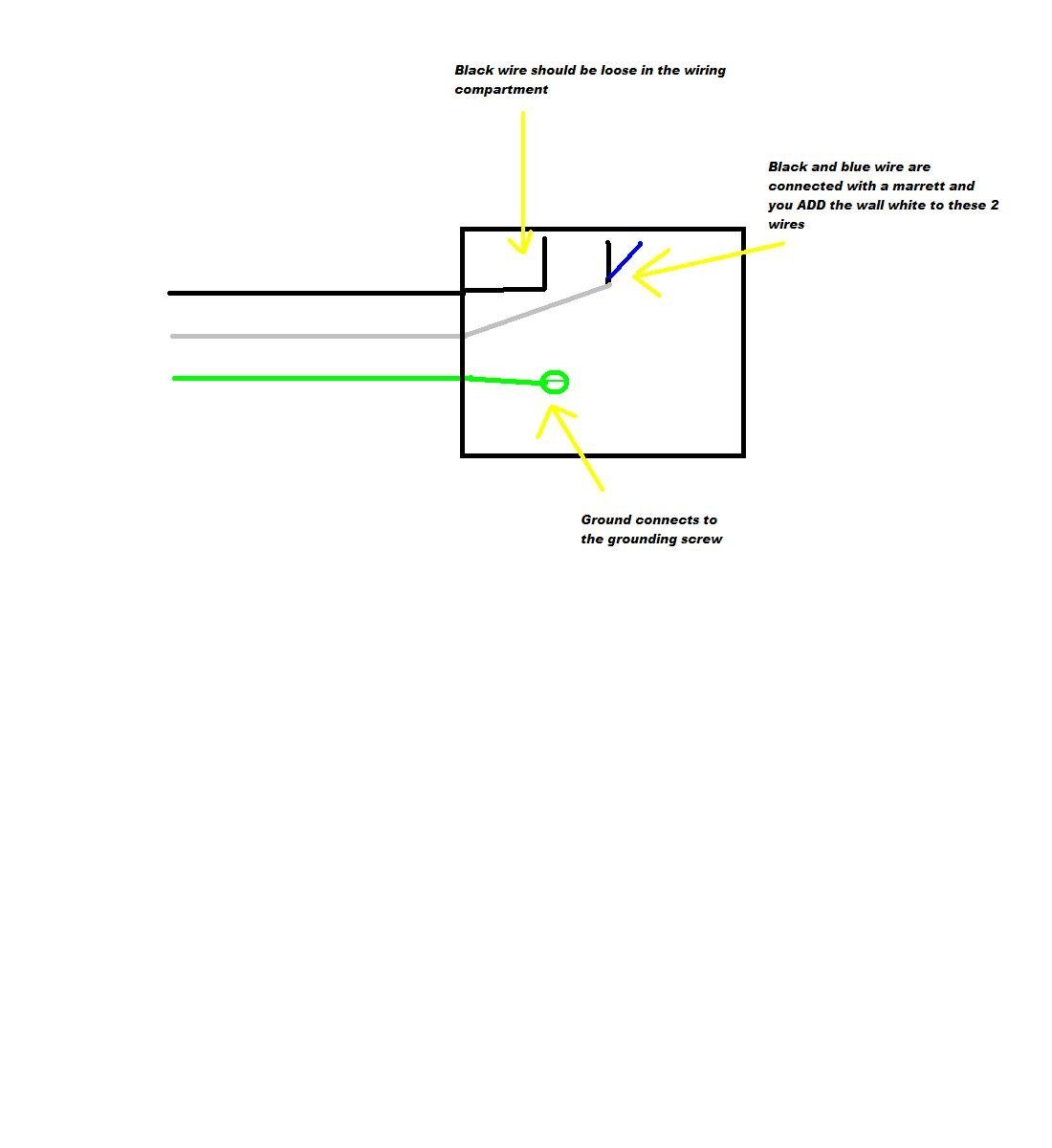 similiar cadet baseboard heater wiring diagram keywords wiring baseboard heater on cadet baseboard thermostat wiring diagram