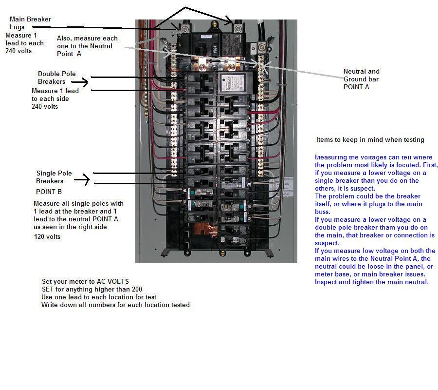 Home Electrical Breaker Box - Colakork.net