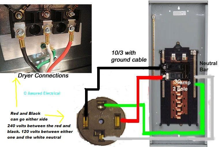 50 amp generator plug wiring diagram wirdig wiring diagram as well wire a 240v 30 plug on 50 amp