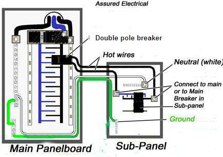 volt sub panel wiring image wiring diagram i added a sub panel in my house that for an addition i built on 240