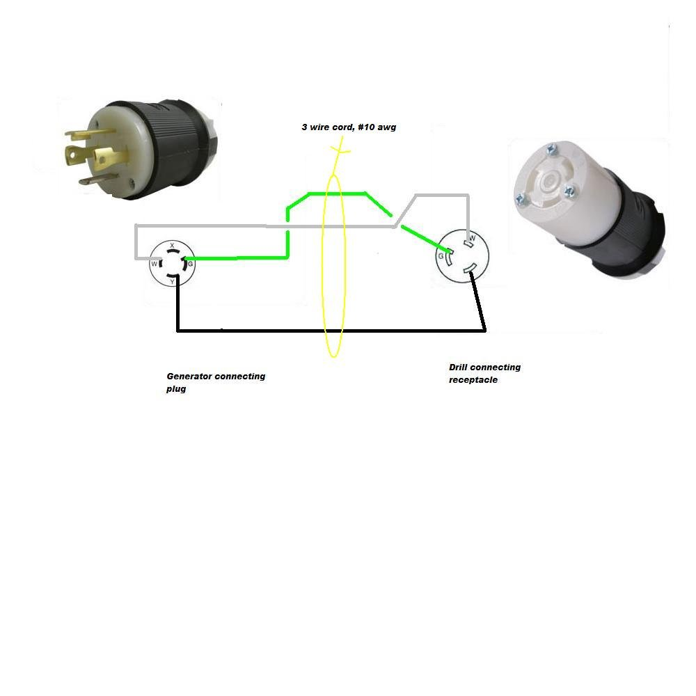 30 amp plug wiring diagram schematics and wiring diagrams 12 how to wire a 30 rv plug diagrams wiring