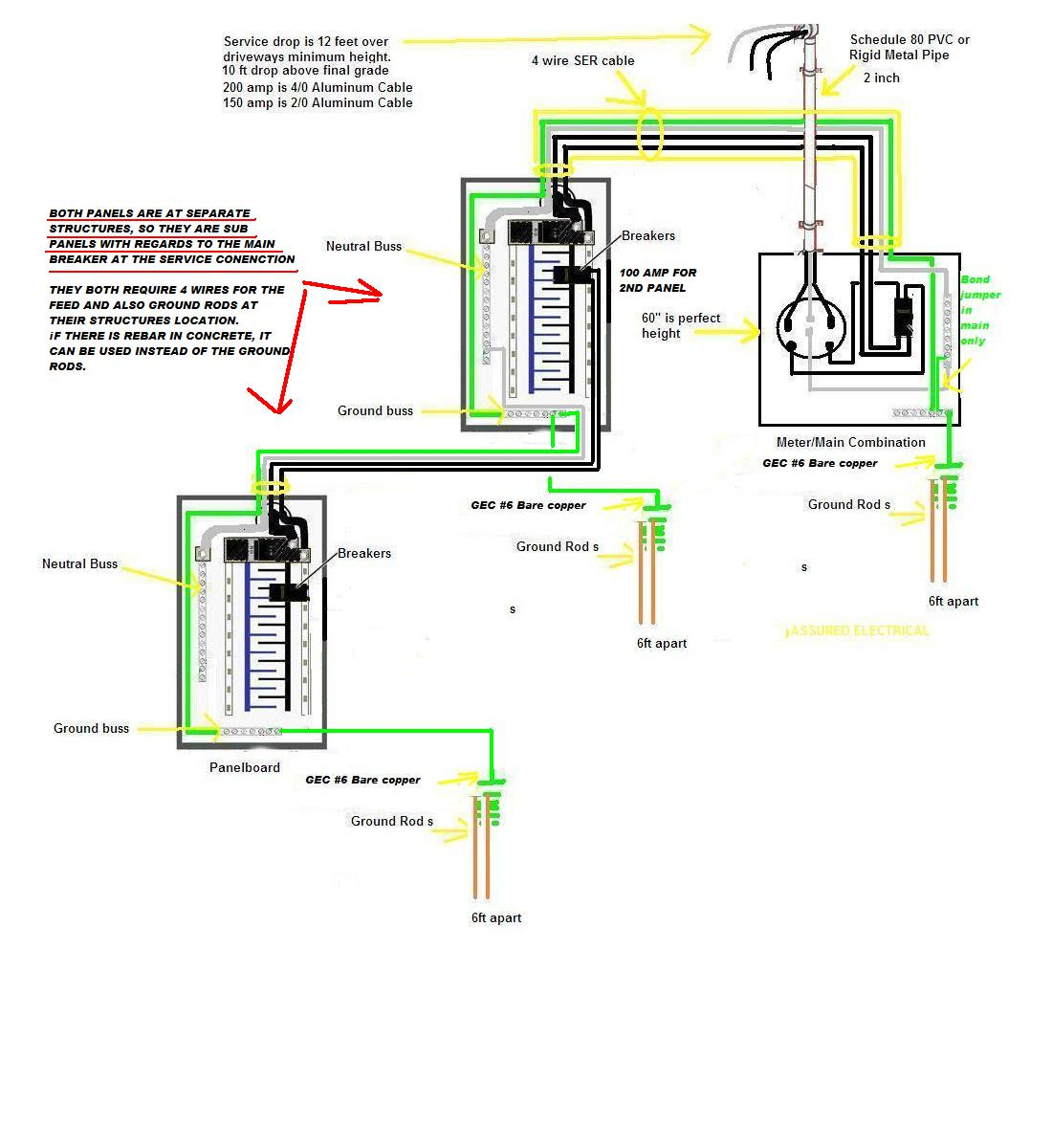 100 amp electrical service overhead with Install 200   Service Diagram on Forum besides Selecting Proper Size Welding Cables likewise Install 200   Service Diagram as well Service Entrance Diagram moreover 8cjzp Need Upgrade Meter Base 60 120 Live.