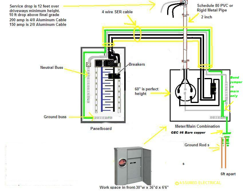 2014-12-08_185412_overheadservicecomplete  Amp Disconnect Box Wiring Diagram on panel meter base, automatic transfer switch, electrical panel, generac transfer switch,