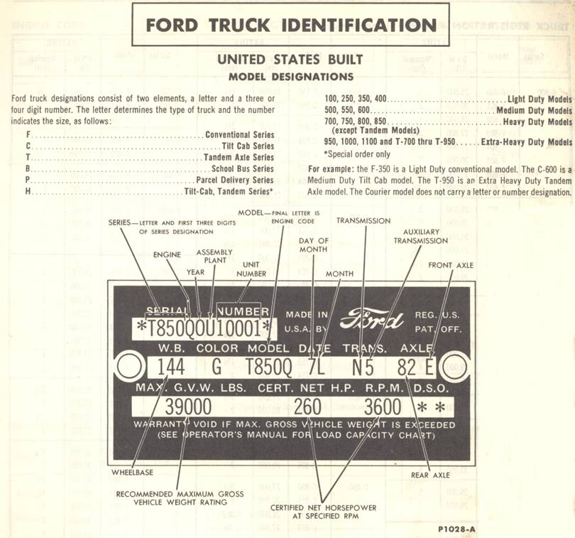 decode 1966 ford truck vin number autos post. Cars Review. Best American Auto & Cars Review