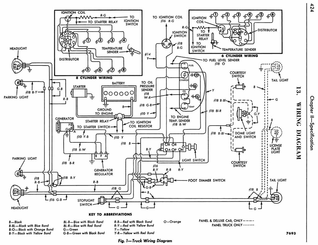 62 Comet Wiring Diagram Library 1965 Mercury Et Ignition Switch List Of Schematic Circuit 1962 S 22