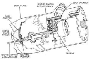 House Wiring Diagram Free Download in addition Toyota Sienna 1998 Toyota Sienna Power Door Locks also Watch additionally Isuzu Trooper 1993 Isuzu Trooper Check Transmission Light likewise Switch. on automotive wiring diagram key