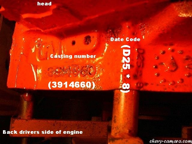 I Would Like Information About A V8 Chevrolet Crate Engine