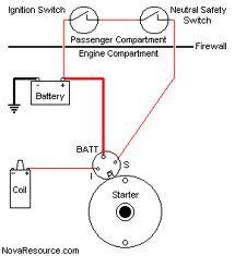 starting system diagram starting free download image wiring diagram on starting system diagram
