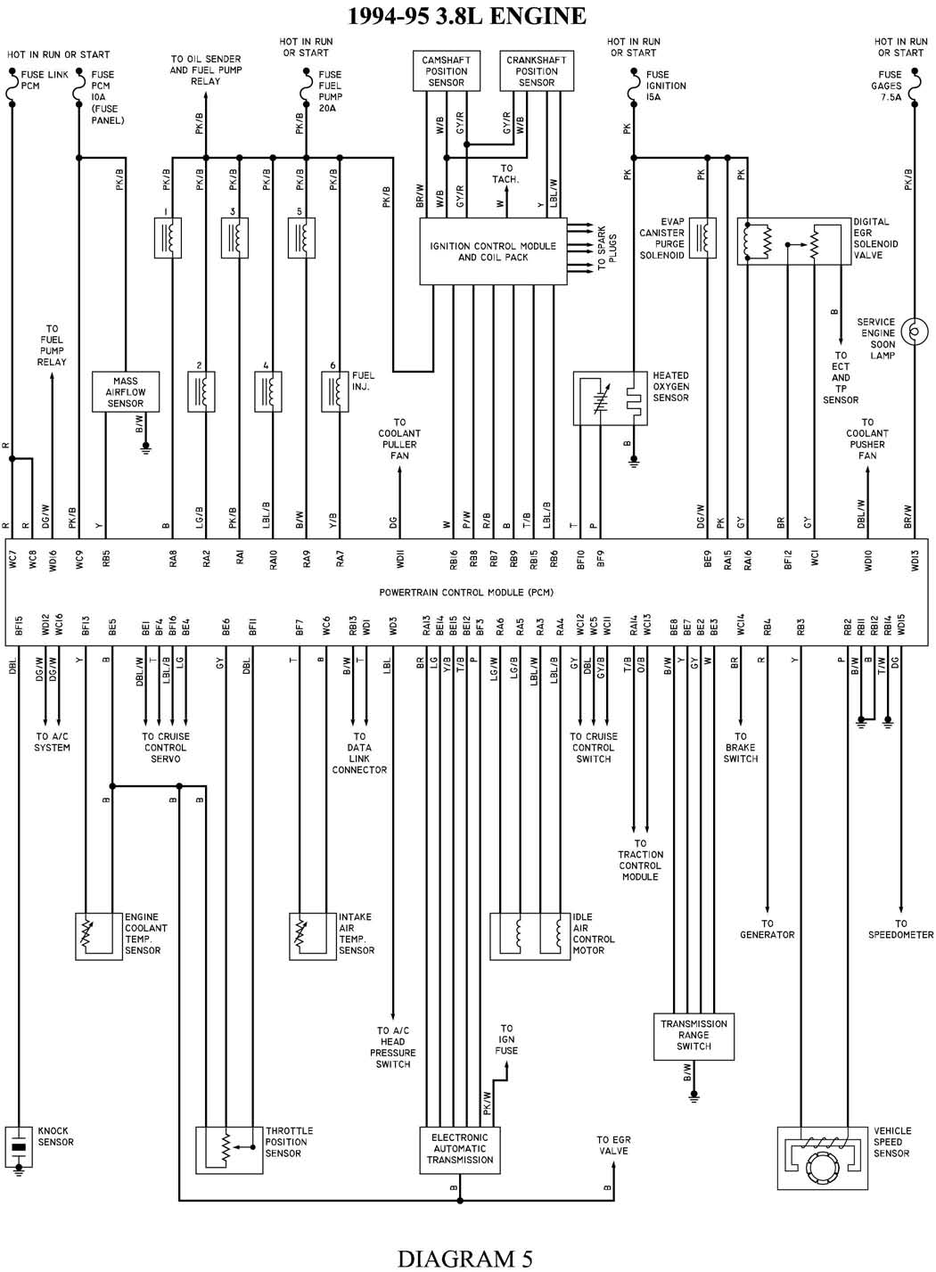 pontiac trans sport wiring diagram pontiac wiring diagrams 1995 pontiac trans sport i get an intermittent check engine light