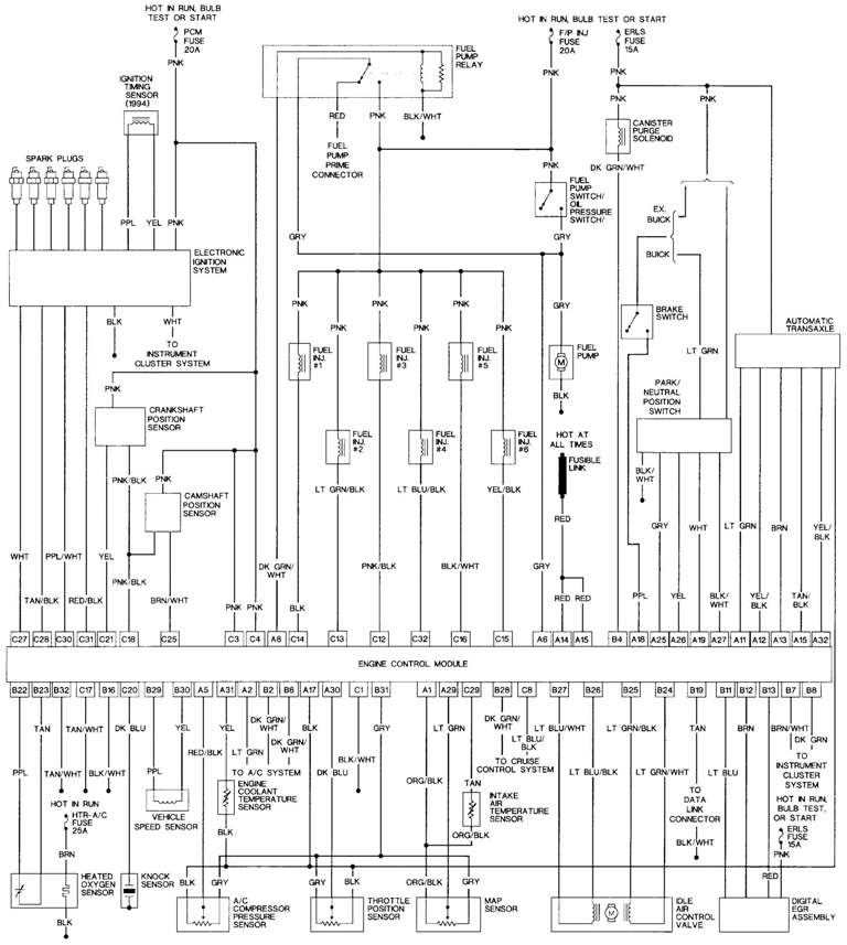 similiar grand am wiring diagram keywords 1995 jeep grand cherokee diagram on 95 grand am engine wiring diagram