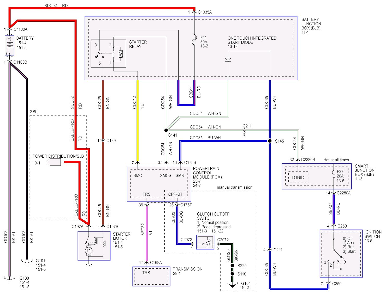 2012 05 28_213559_2009_escape_starting_system wiring diagram ford escape the wiring diagram readingrat net headlight wiring harness for 2002 ford escape at n-0.co
