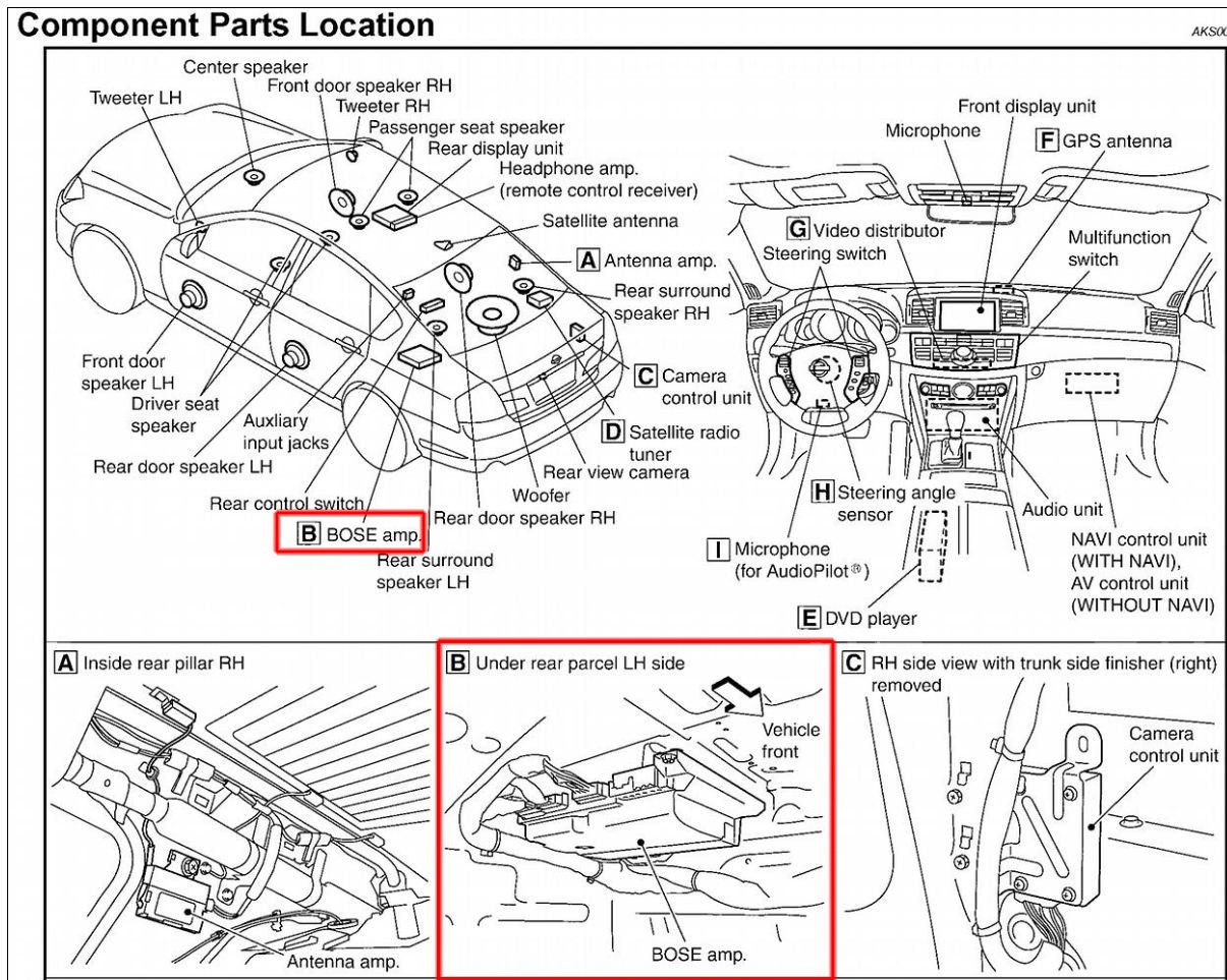 2006 Nissan Pathfinder Bose Radio Wiring Diagram on wiring harness for infiniti g35