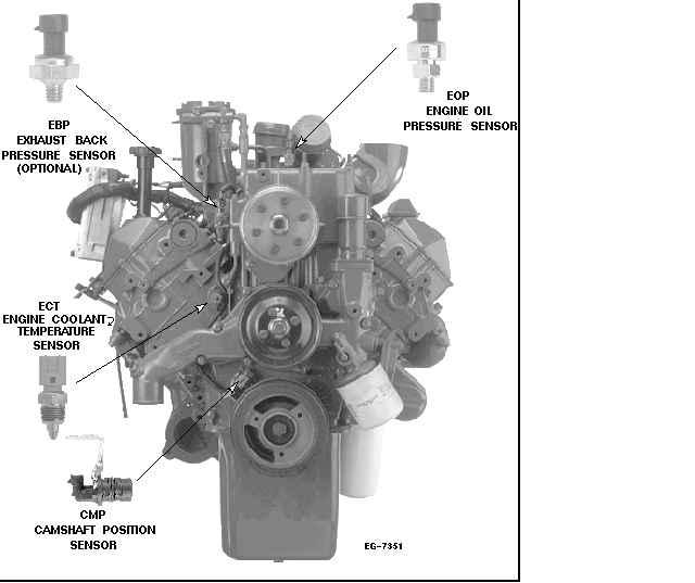 Fordspowerstrokedieselengineoverview also 624261 Engine Diagram Pictures With Labels as well 99 F250 7 3 Fuel Pump also 7 3 Water Separator Location also 7 3 Ipr Wiring Diagram. on oil pump location ford 7 3 powerstroke pressure
