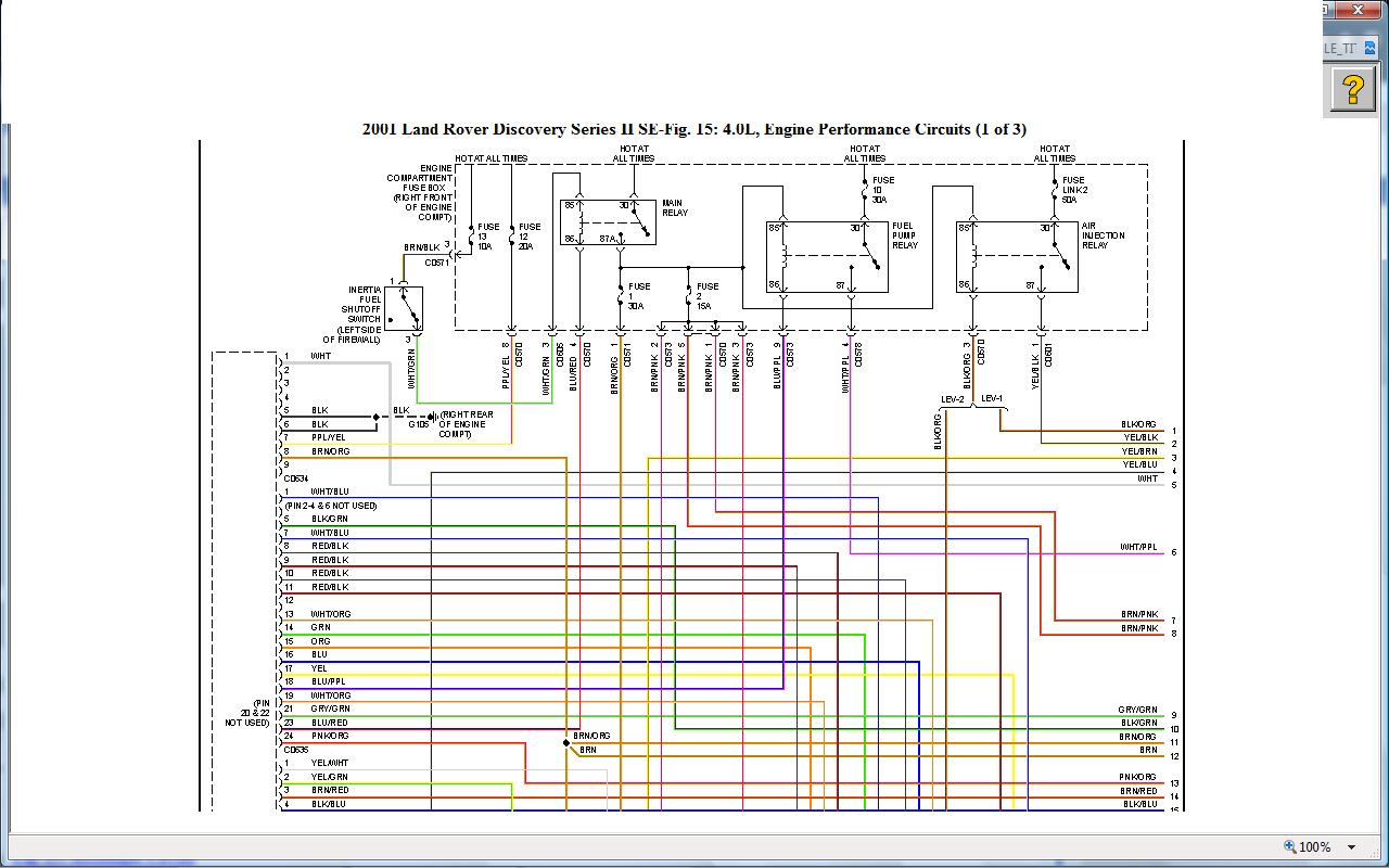i have a 2001 land rover discovery ll the 15a f2 fuse keeps graphic graphic