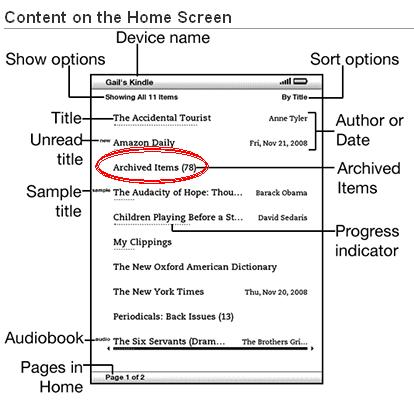 how to find archived books on kindle on my computer