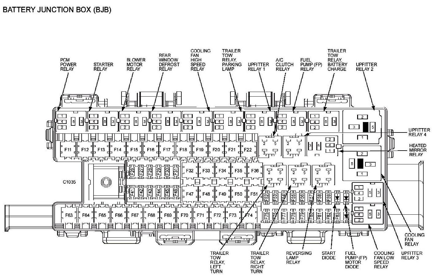 2010 f150 fuse box diagram 2010 wiring diagrams