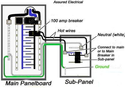2011 11 04_123924_main subpanel 2 400 panel incoming wiring connectionscutler hammer panel diagram main electrical panel wiring diagram at bakdesigns.co