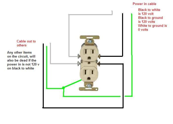 house wiring 4 wires ireleast info 3 wire house wiring 3 printable wiring diagram database wiring house