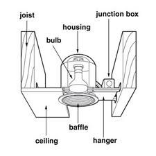 wiring connections light fixture with 5wdsx 10 Light Fixtures Cans Kitchen 9 Went on Electrical Junction Box Wiring Diagrams besides Wiring Diagram For A Switched Light further Singer 15 90 moreover View All also Vanguard.