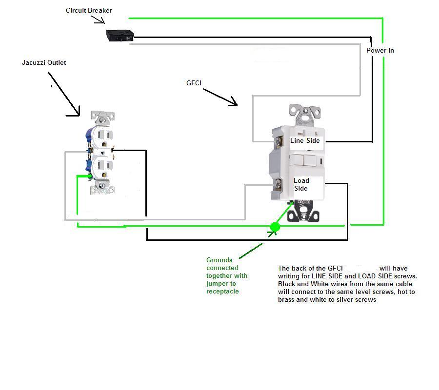wiring diagram for a 50 gfci spa panel  wiring  free