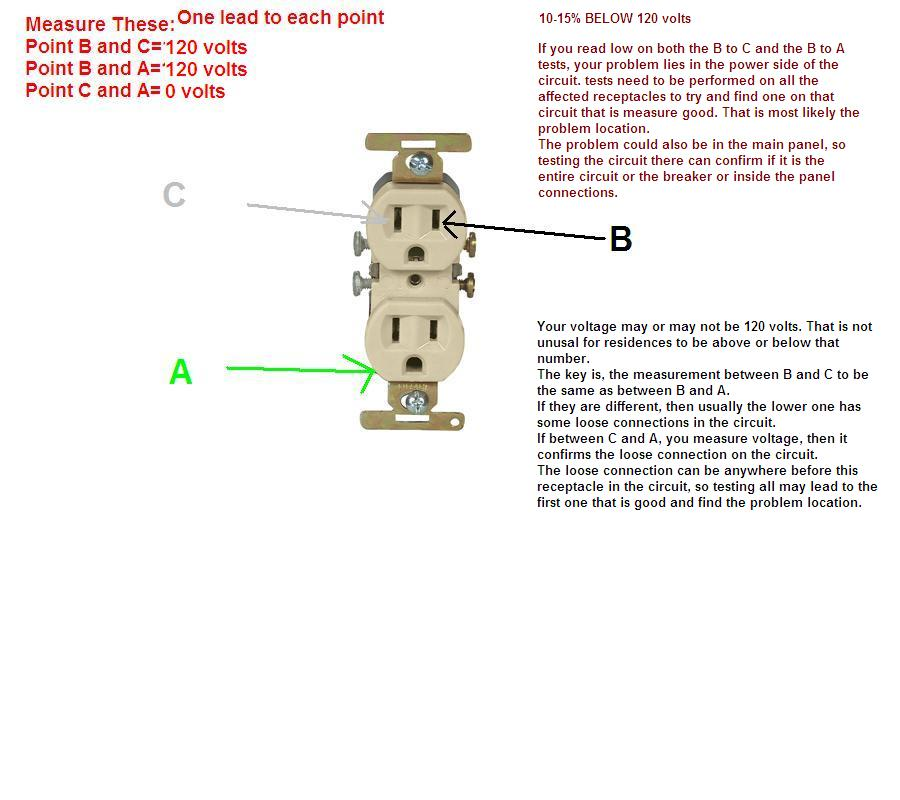 wiring diagram for a 220 volt outlet the wiring diagram what causes a 110 outlet to suddenly produce 220 volts i have wiring diagram