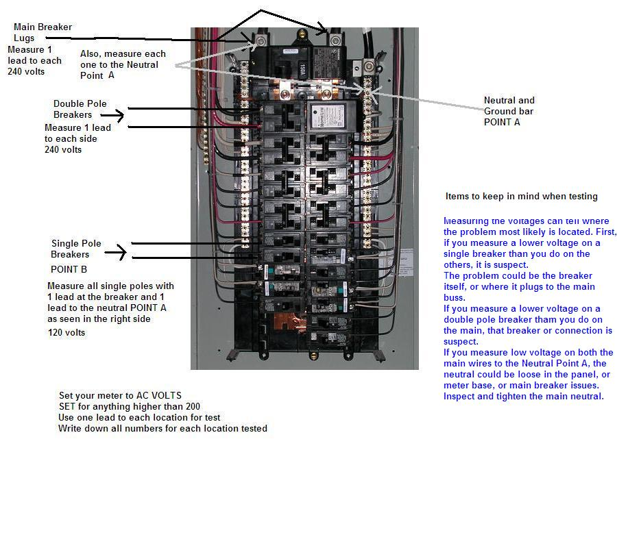 200 amp breaker panel wiring diagram about 1 week ago on a 200 amp siemens indoor load center ... #11