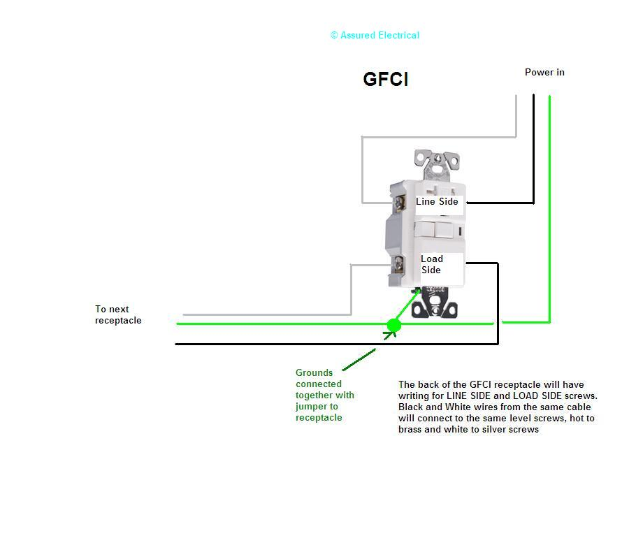 Bathroom Wiring Diagram Gfci : My electrical outlet circuit in bathroom keeps tripping