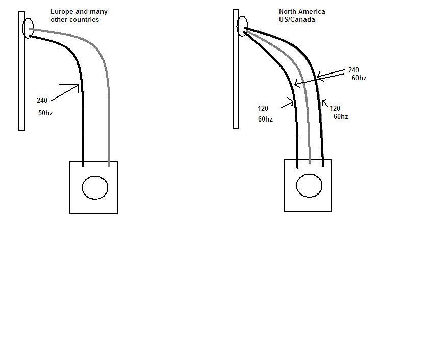 wiring diagram for 230 volt outlet also wiring electric
