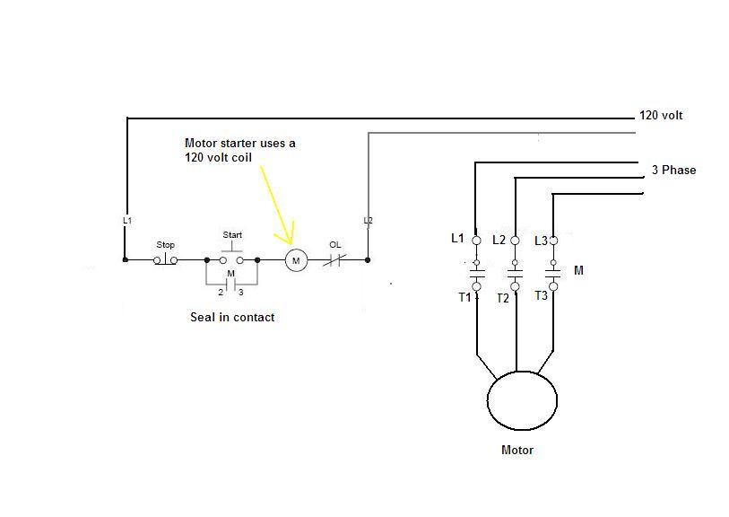 Start Stop Motor Nilzanet – Start Stop Wiring Diagram