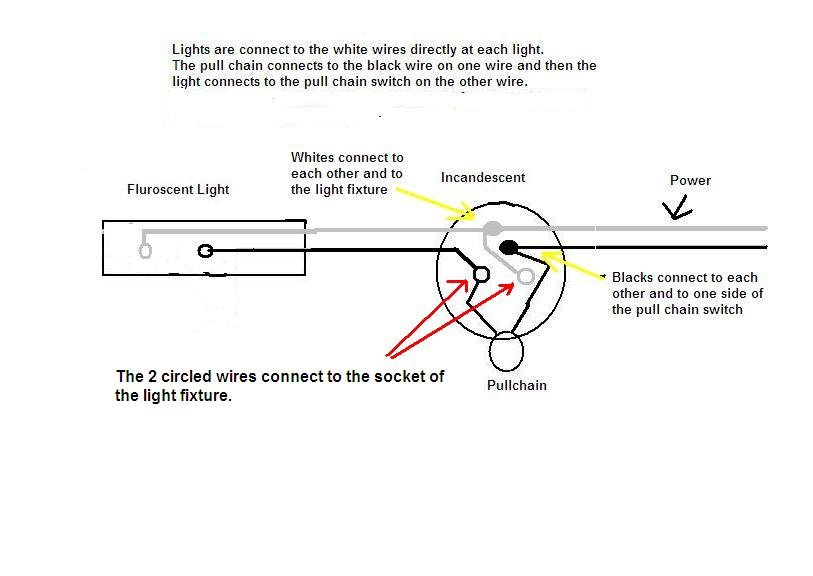 I Have Wired A Simple Fluorescent Light In Series With A