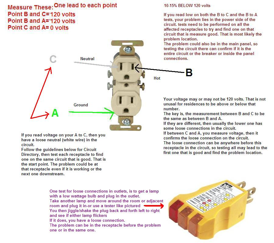 2012-07-08_234220_receptacletesting  Pole Gfci Outlet Wiring Diagram on
