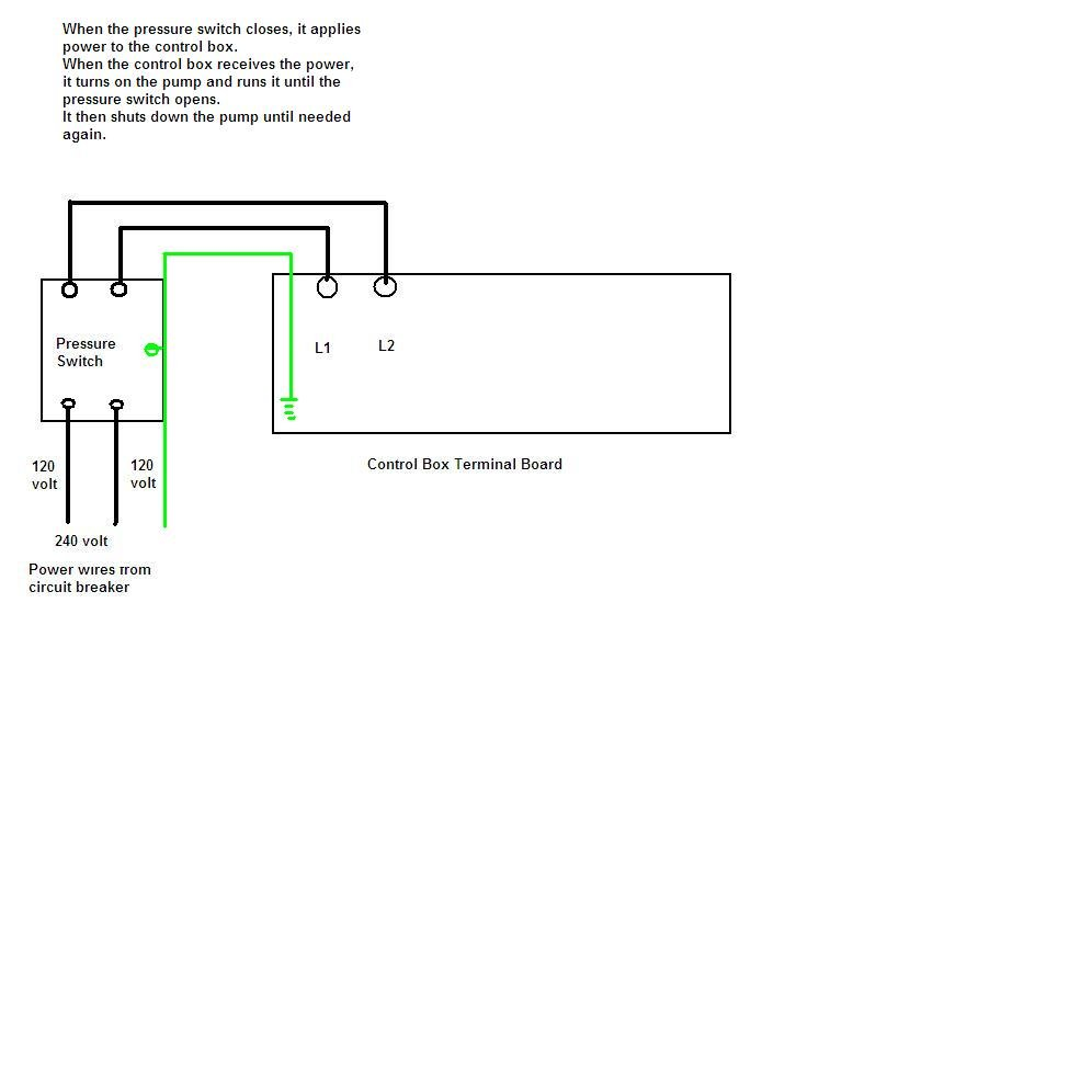 wiring diagram for well pump pressure switch the wiring diagram Well Pump Control Box Wiring Diagram well pump control box wiring diagram annavernon, wiring diagram well pump control box wiring diagram