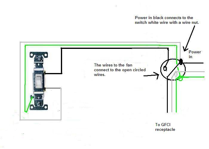 wiring diagram for 2 gang switch to lights images light separate on light switch outlet wiring power coming from