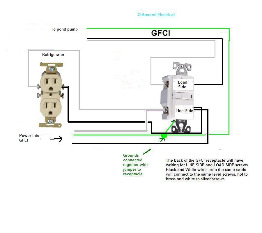 Wiring Diagram For A Gfci Circuit : Gfci turns off appliance without tripping have a