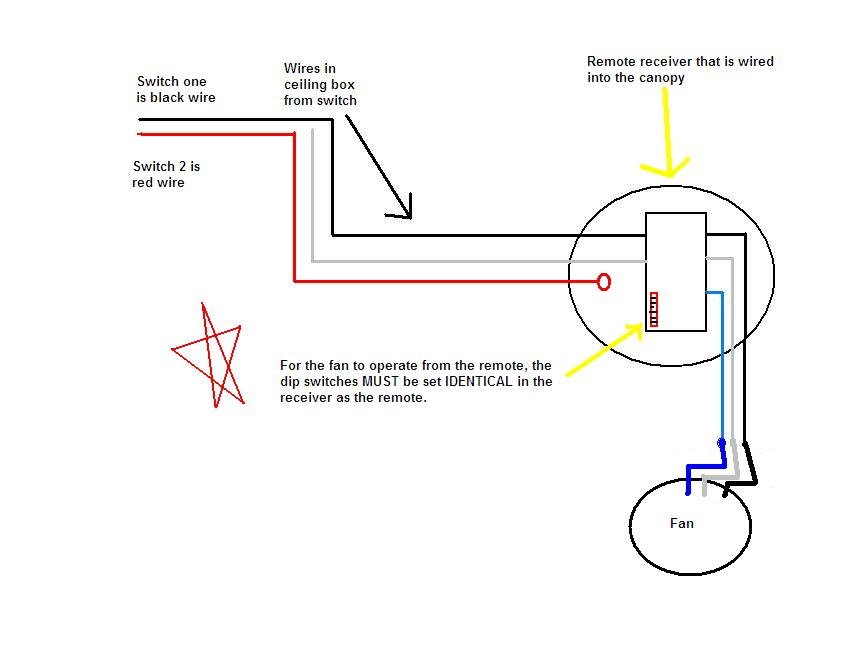 2012 07 22_123928_fanremotereceiver wiring ceiling fan light no red wire bottlesandblends Ceiling Fans with Lights Wiring-Diagram at soozxer.org