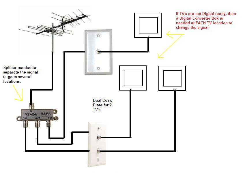 Wiring A 2 Way Light Switch Diagram furthermore How To Run A Light Switch in addition Wiring Diagram 3 Way Switches 541934 together with Double Light Switch Wiring Diagram also Ceiling Fan Remote. on multiple outlet wiring diagram