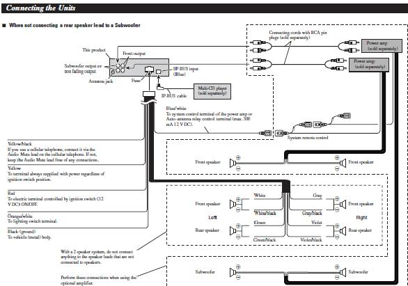 pioneer deh 11e wiring harness diagram need a wiring diagram for pioneer deh-p3500 pioneer deh 15ub wiring harness diagram