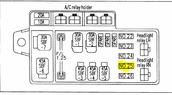 1996 Subaru Legacy Wagon 2 5l Clicker Used To Work To Lock