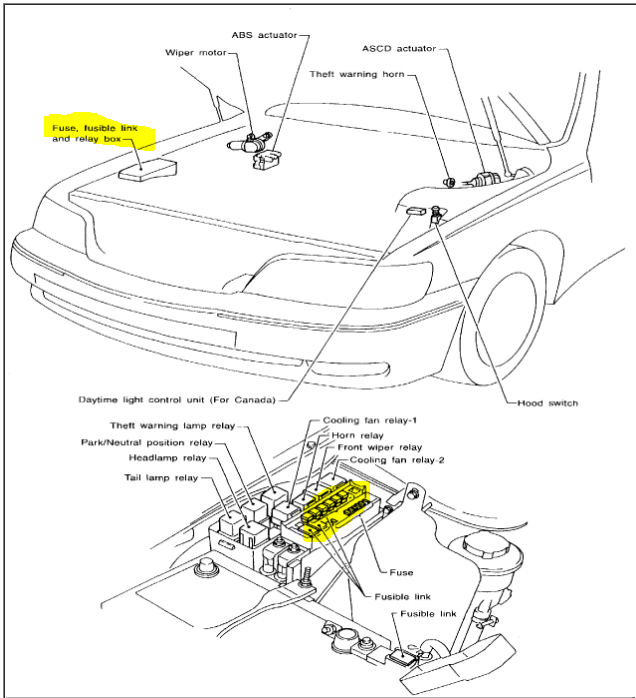wiring harness for 2005 jeep grand cherokee with 1994 Infiniti J30 Fuse Box on 2001 Ford Escape Engine Diagram besides 1kg7k Installing New Stereo 95 Nissan Pick Up None Diagrams in addition RepairGuideContent further 2002 Jeep Engine Diagram moreover 6oufa Jeep 2002 Jeep Wrangler My Brake Lights.
