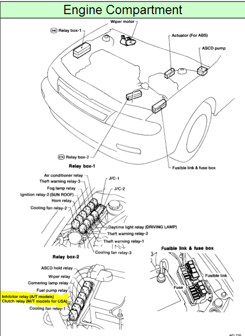 2012 Nissan Versa Sedan Fuse Box : Nissan versa fuse diagram autos post