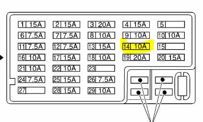 1997 nissan pathfinder fuse box diagram 1997 image 2001 pathfinder fuse diagram 2001 automotive wiring diagram database on 1997 nissan pathfinder fuse box diagram