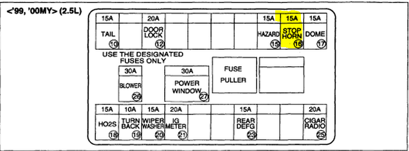 i have a 2000 suzuki grand vitara horn does not sound diagram for 2006 suzuki xl7 fuse box diagram for 2006 suzuki xl7 fuse box diagram for 2006 suzuki xl7 fuse box diagram for 2006 suzuki xl7 fuse box