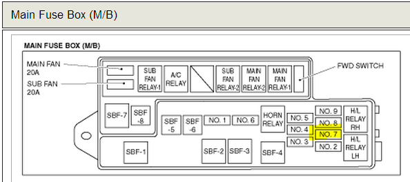 2004 subaru impreza fuse box diagram 2004 image 2006 subaru impreza fuse box 2006 wiring diagrams online on 2004 subaru impreza fuse box diagram