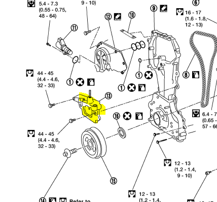 Need a digram of all    motor       mounts    on 2001 2006 nissian    altima