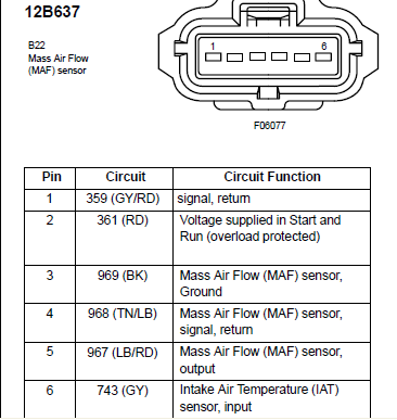 iat sensor location 6 0 ford sel get free image about wiring diagram