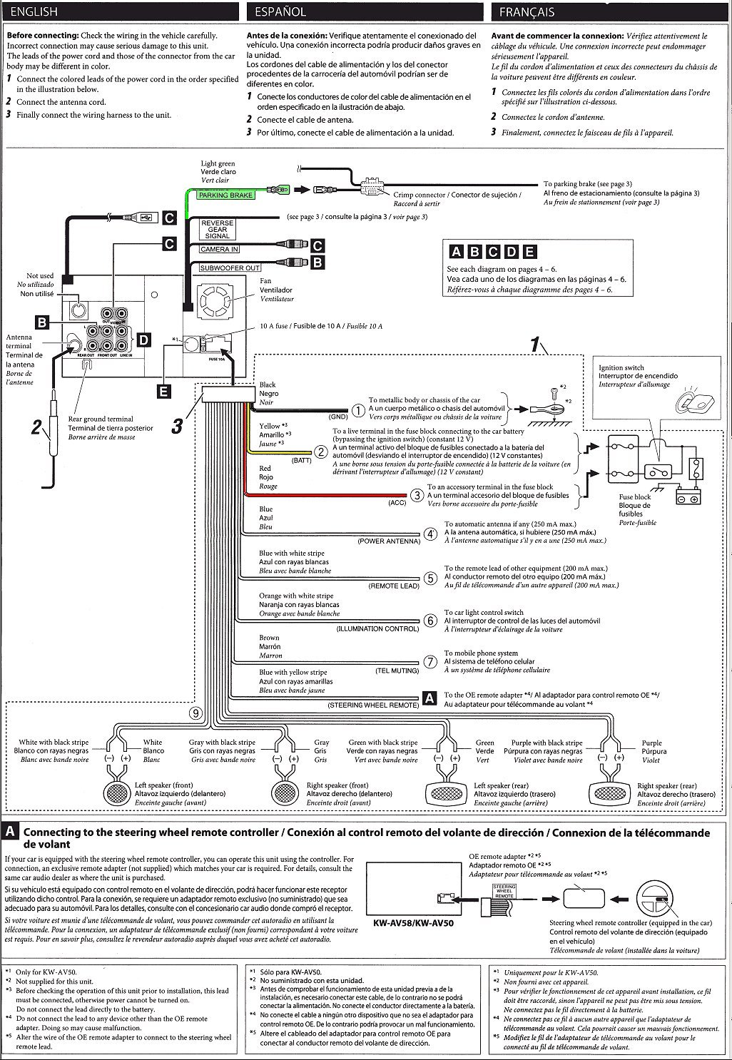 the brake wire where to you it to hook it up to your please reference below wiring diagram graphic ask your own car electronics question